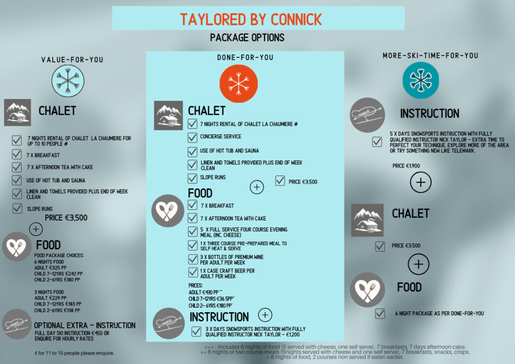 taylored-connick-packages